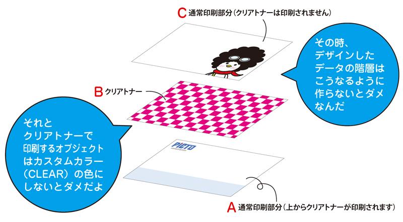 http://www.01meishi.jp/blog/images/cleartoner10.jpg